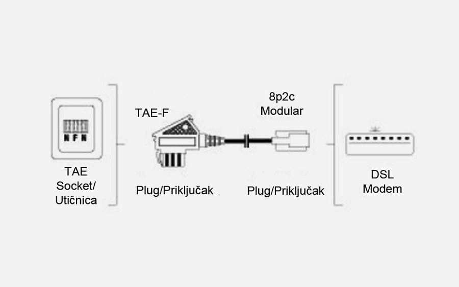 DSL Box kabel 3 m 40640
